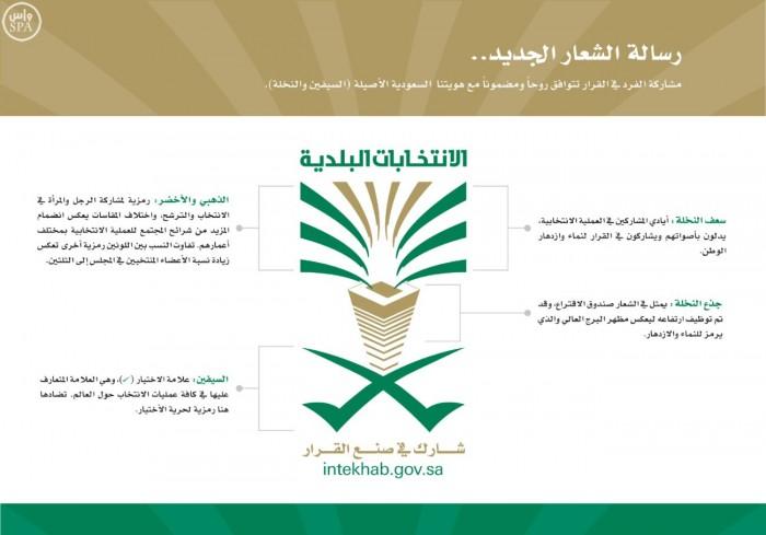 لجنة الانتخابات البلدية تُدشن شعاراً جديداً للانتخابات المقبلة