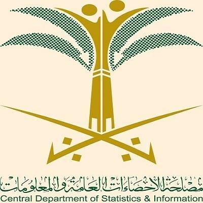 تراجع صادرات المملكة السلعية غير البترولية ووارداتها في شهر أبريل الماضي